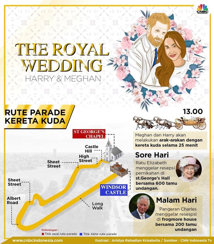Parade Kereta Kuda Jadi Ciri Khas Royal Wedding, Ini Rutenya