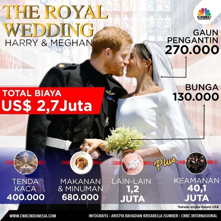 Wow! Biaya Royal Wedding Pangeran Harry & Meghan Rp 38,2 M