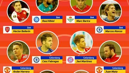 Timnas Spanyol 'Buangan' Piala Dunia 2018