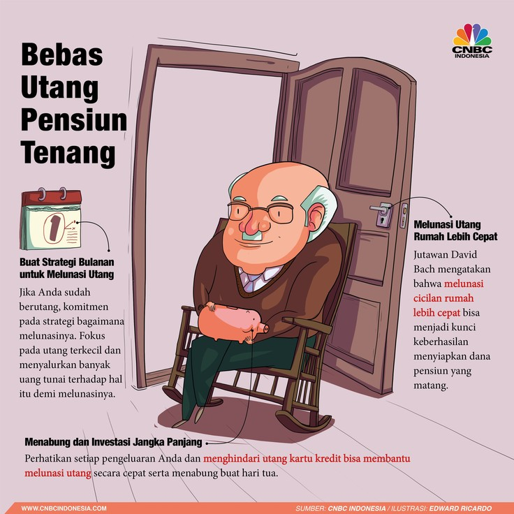 tips agar beban utang dan hidup tenang di masa pensiun.