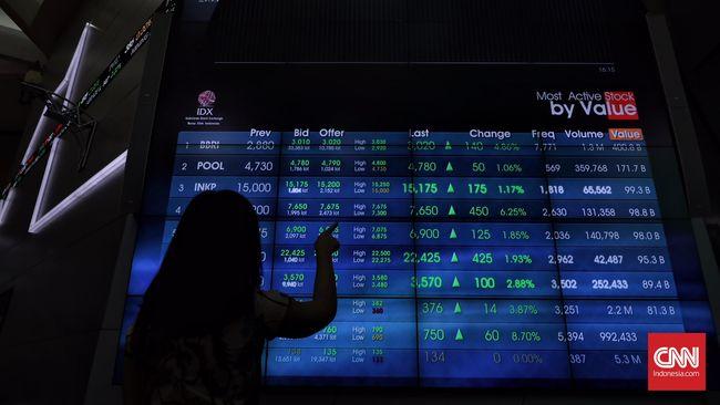 IHSG IHSG Melemah 0,72 Persen Terseret Bursa Asia dan Eropa