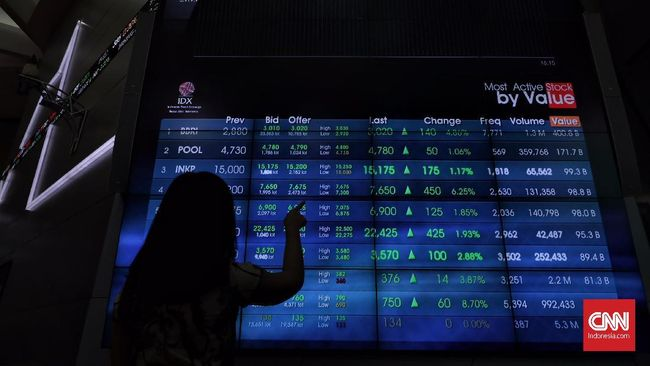 IHSG Melaju ke Zona Hijau di Tengah Pelemahan Bursa Asia