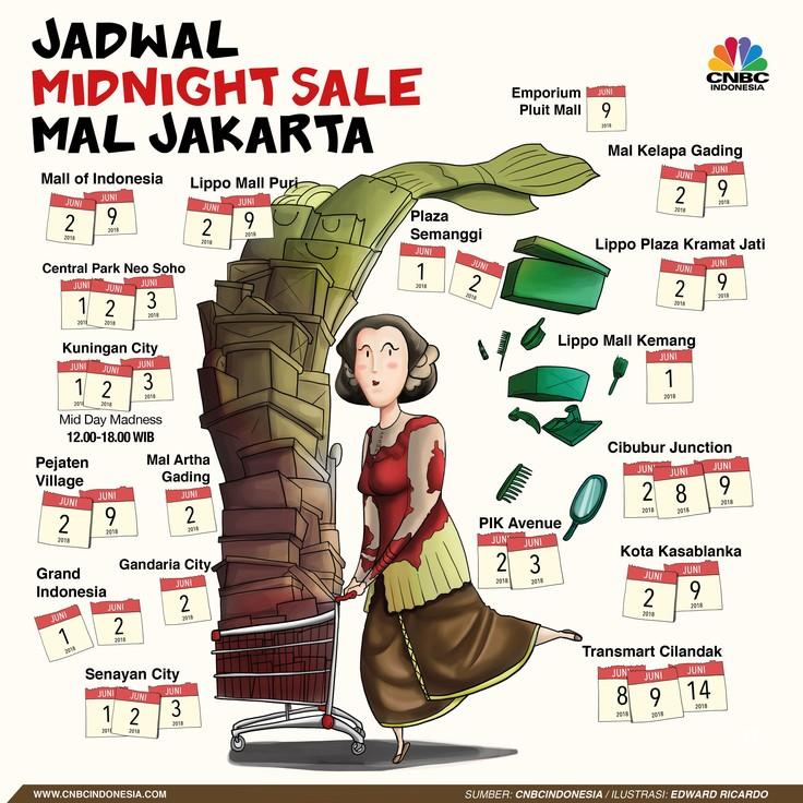 Catat, Ini Jadwal Midnight Sale Mal di Jakarta
