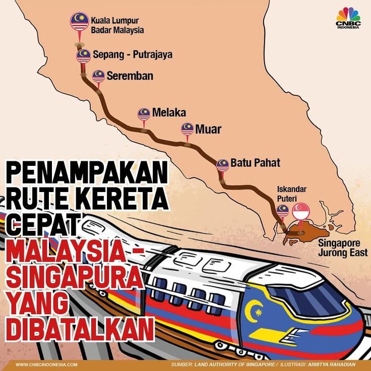 Penampakan Rute Kereta Cepat Malaysia-Singapura yang Batal