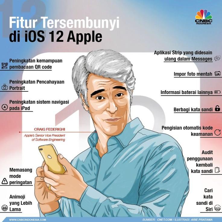 Update iOS tahunan Apple, iOS 12, akan diluncurkan tahun ini. Berikut adalah fitur-fitur tersembunyi yang wajib diintip