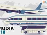 Mudik Gratis dengan Bus, Kereta, Hingga Pesawat a La BNI