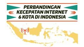 Perbandingan Kecepatan Internet 6 Tujuan Mudik