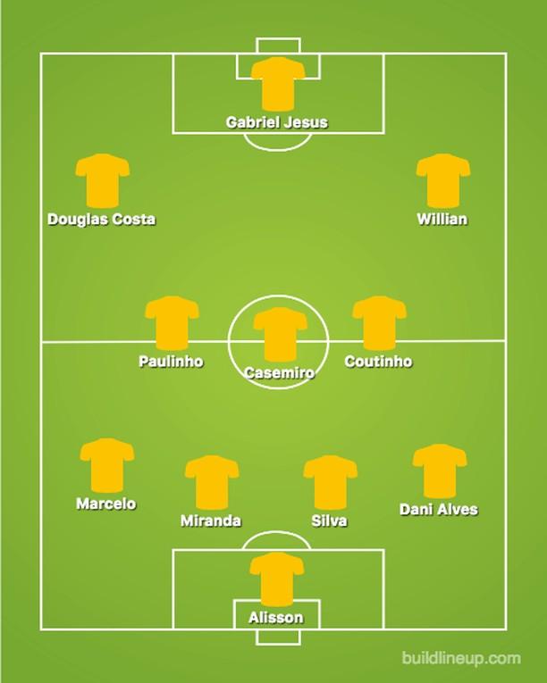 Utak-atik Formasi Brasil di Piala Dunia 2018