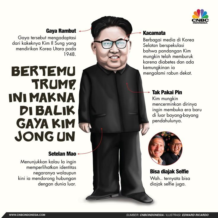 Makna di Balik Gaya Kim Jong Un