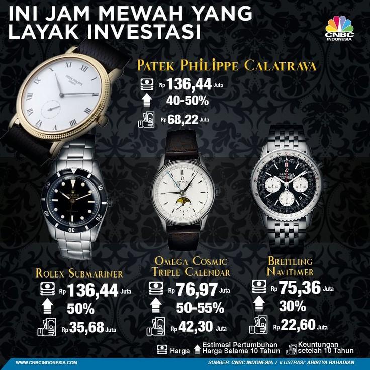 Jam tangan yang dijual melalui edisi khusus, model, estetika hingga kenyamanan yang eksklusif mampu membuat jam tangan memiliki nilai khusus untuk investasi.