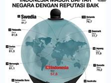 Indonesia & Negara Lain Jadi Negara Maju, Siapa Saja?