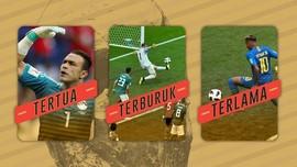 Rekor-rekor yang Dihancurkan di Fase Grup Piala Dunia 2018