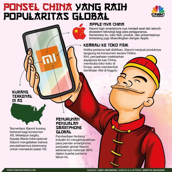 Xiaomi, Produsen Ponsel Cerdas yang Dijuluki Apple-nya China