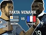 Video: Fakta Jelang Uruguay vs Prancis