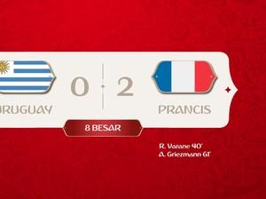 Video: Prancis Melenggang ke Semifinal