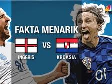 VIDEO: Fakta Menarik Jelang Laga Semifinal Inggris vs Kroasia