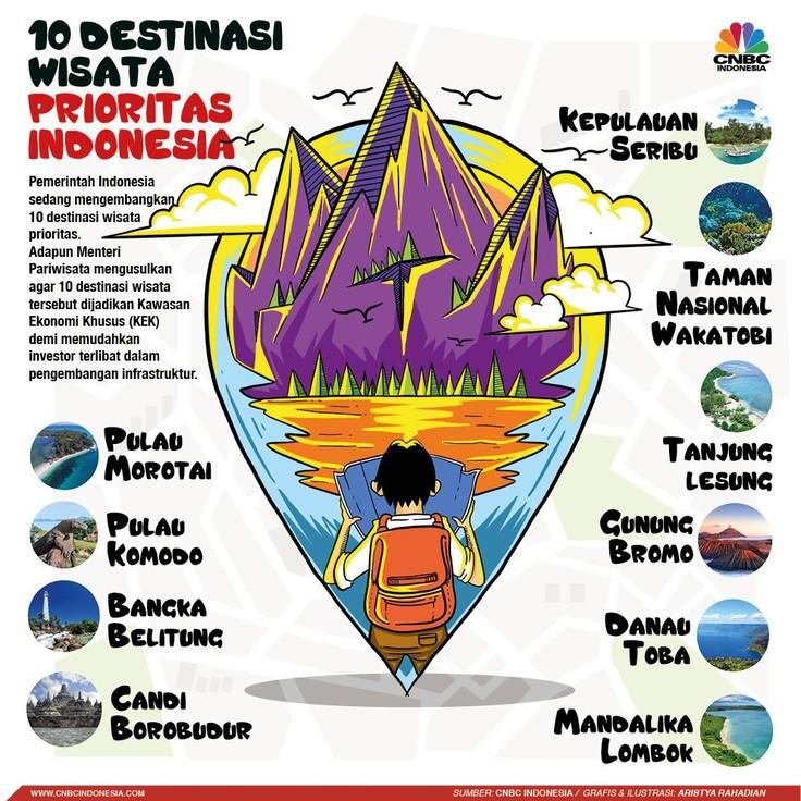 10 Calon Bali Baru di Indonesia