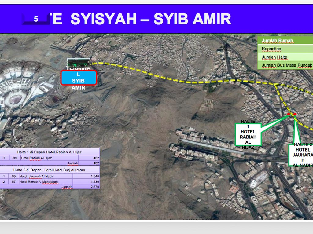 ini rute Syisyah-Syib Amir