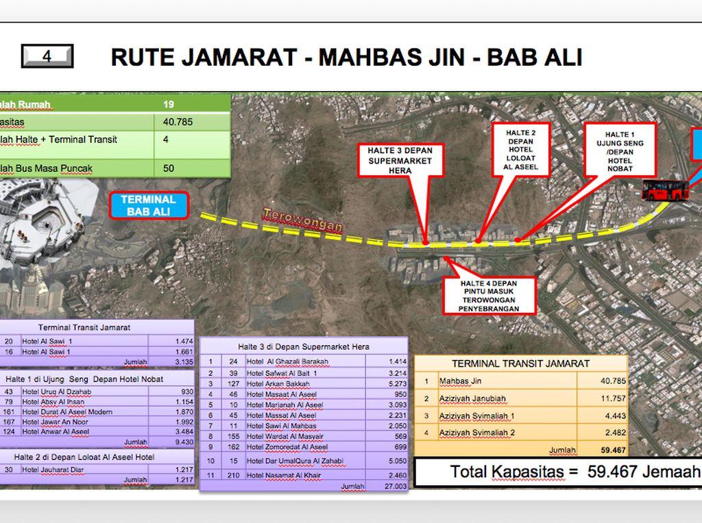 Rute keempat adalah rute Jamaraat-Mahbas Jin-Bab Ali