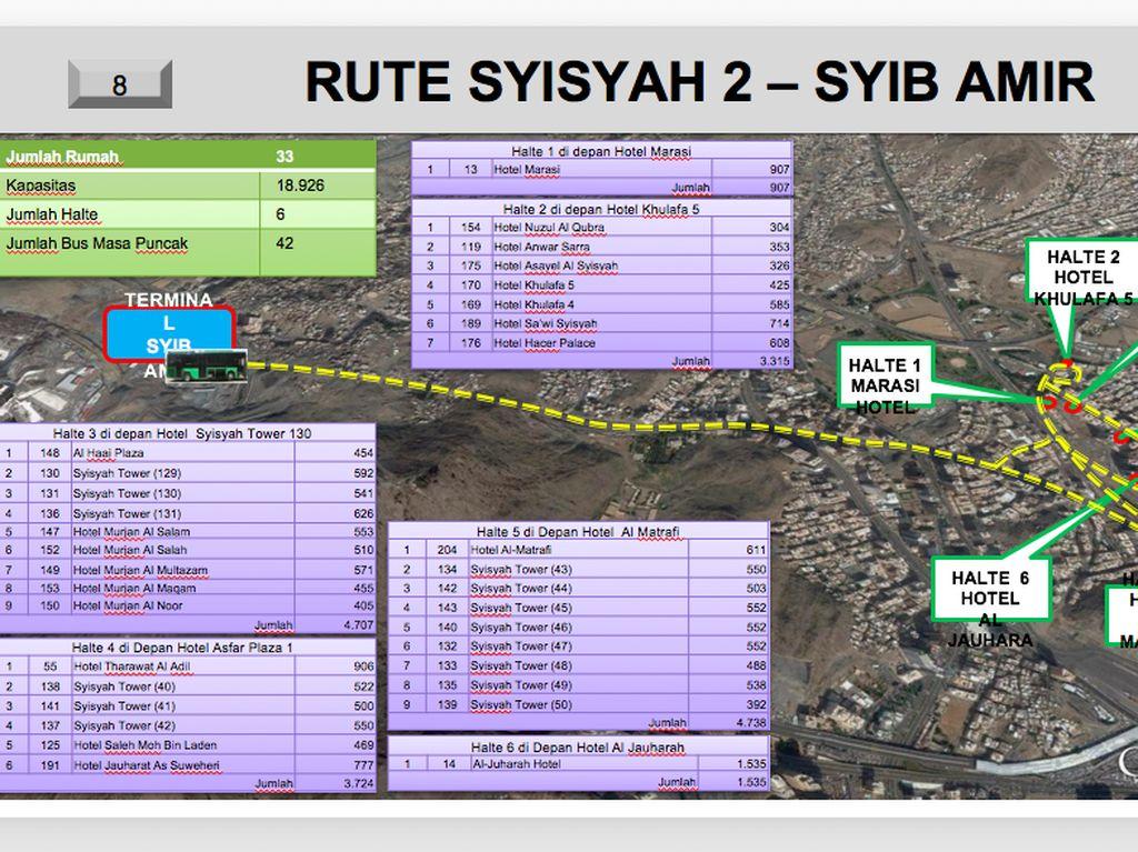 Ini rute Syisyah 2-Syib Amir