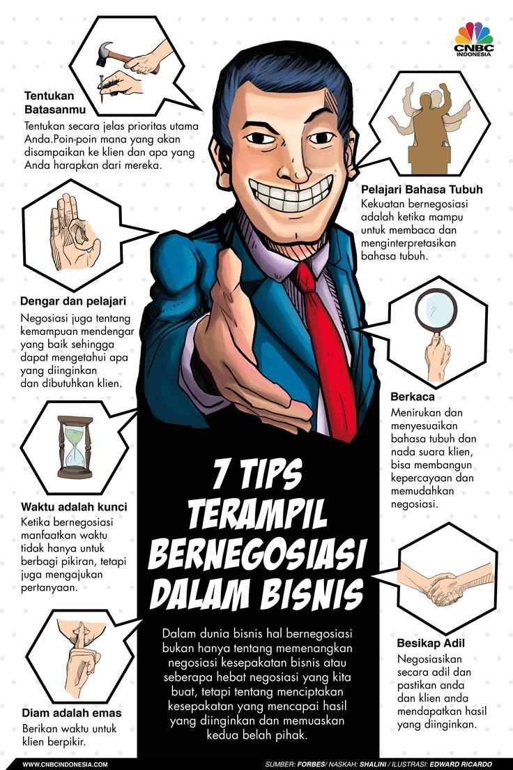 Berikut adalah 7 tips yang anda perlukan agar terampil bernegosiasi dalam bisnis