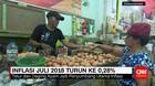 Inflasi Juli 2018 Turun ke 0,28%