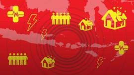 Infografis: Sederet Data dan Fakta Gempa Lombok 7 SR