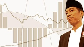Melesatnya Ekonomi RI Hingga 5,27% di Kuartal II-2018