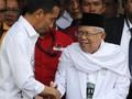 Survei Indopolling: Jokowi Ungguli Prabowo di Jabar