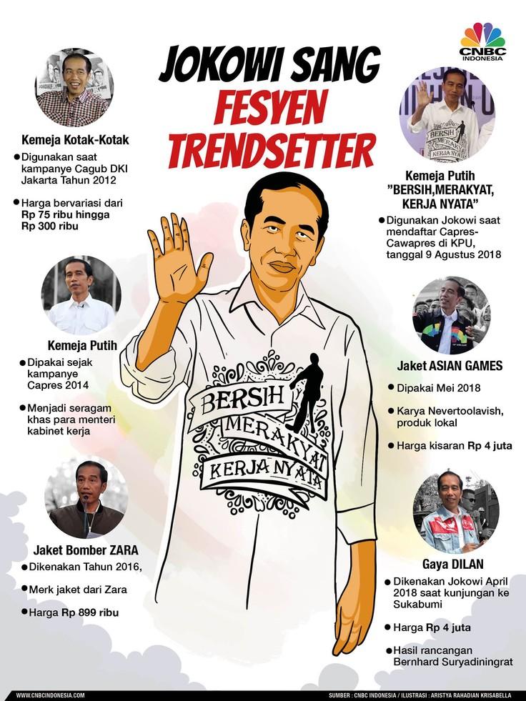 Jokowi, Sang Fesyen Trendsetter