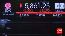 Kecemasan Ekonomi Turki, IHSG Anjlok 3,5%