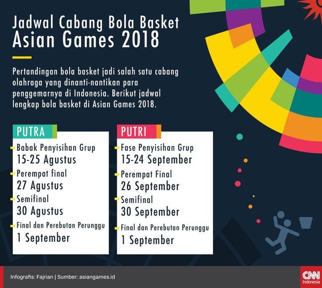 Jadwal Bola Basket di Asian Games 2018