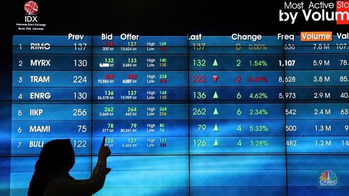 Pasar keuangan Indonesia mengalami periode yang agak kelam pada perdagangan kemarin. Bagaimana dengan hari ini?
