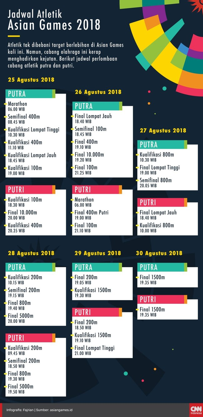 Jadwal Lengkap Atletik di Asian Games 2018