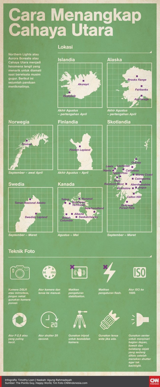 INFOGRAFIS: Cara Menangkap Cahaya Utara