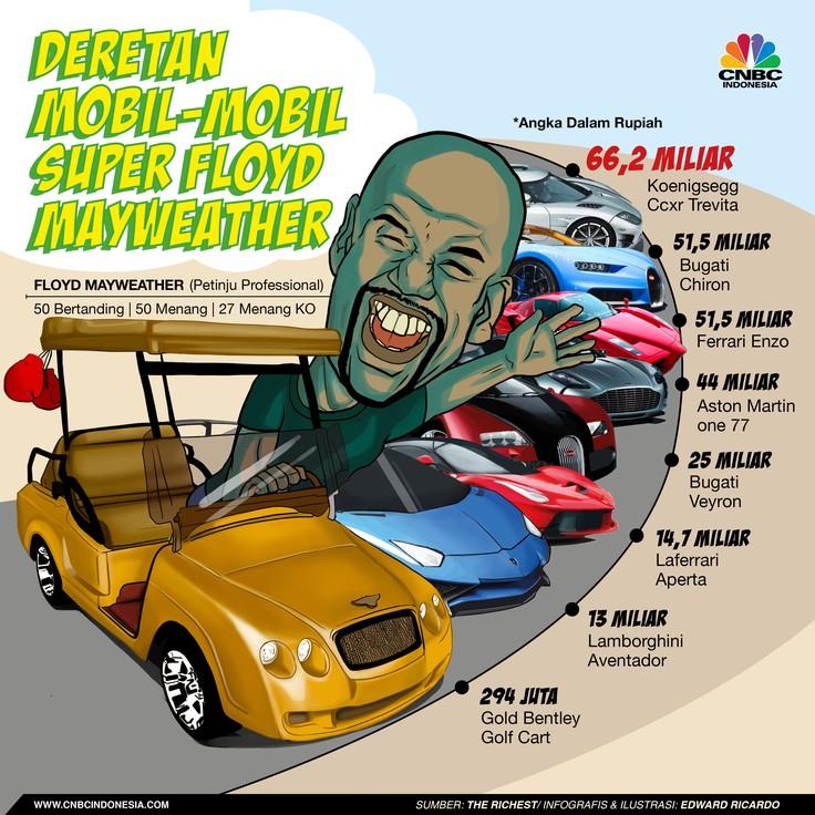 Deretan Mobil Mewah Milik Floyd Mayweather, Nilainya Rp 66 M