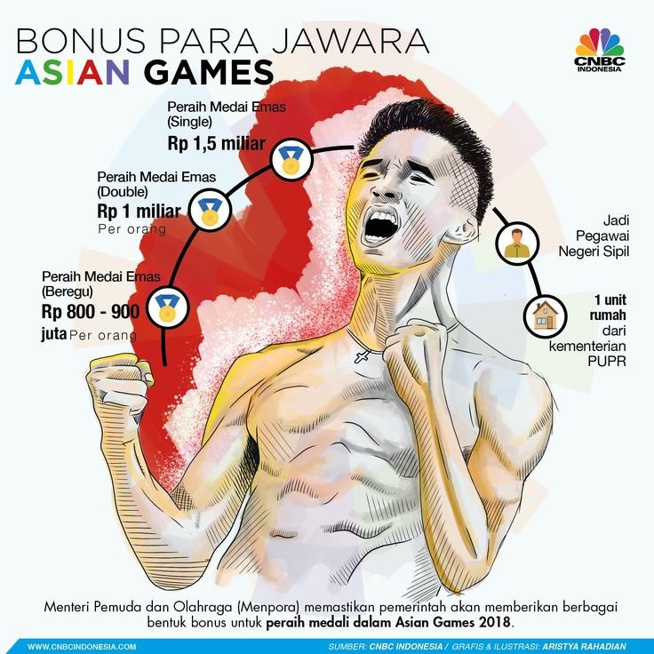Indonesia mendapatkan 30 emas di Asian Games 2018, para atlitnya dijanjikan setumpuk bonus oleh pemerintah