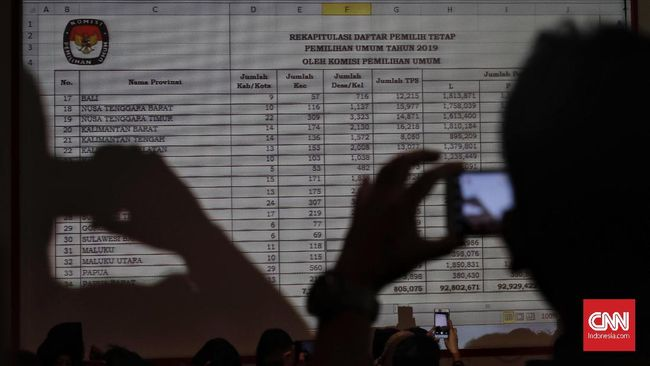Daftar Caleg Eks Koruptor yang Diumumkan KPU