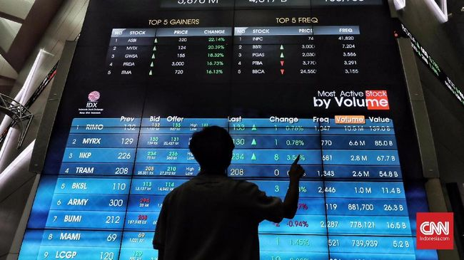IHSG Menguat ke Level 6.413 Ditopang Sektor Aneka Industri