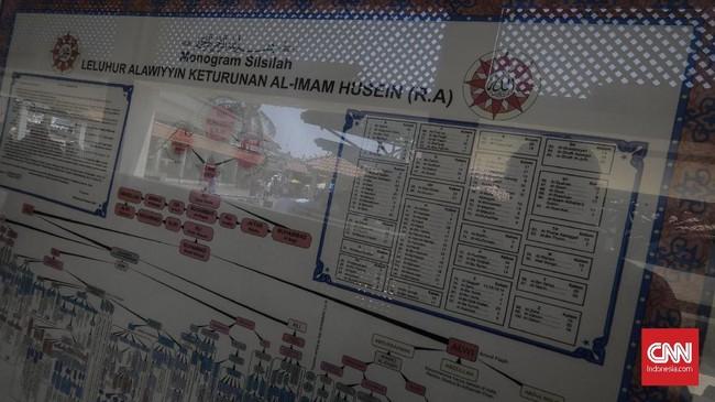 Masjid ini dibangun oleh Al Habib Husein bin Abubakar Alaydrus. (CNN Indonesia/Adhi Wicaksono)