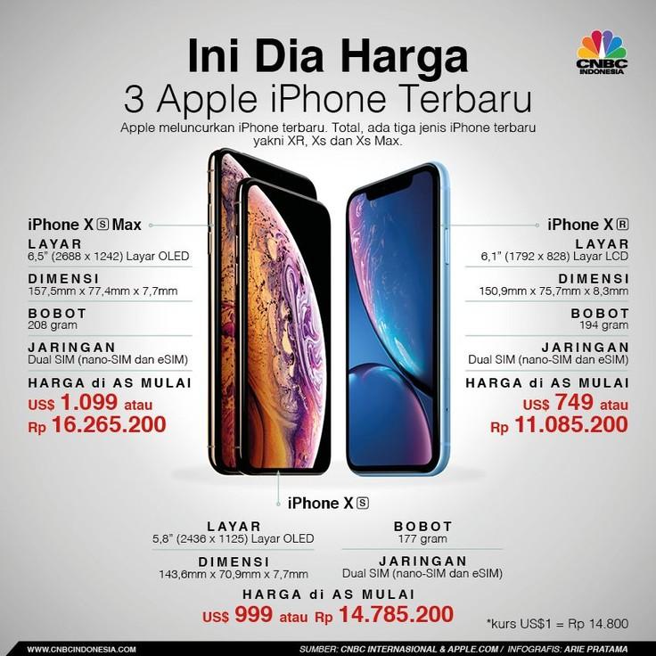 Daftar harga Apple iPhone terbaru, seri XR, XS, dan XS Max.