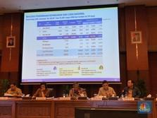Sampai Agustus, Belanja Subsidi Energi Naik 60% Jadi Rp 80 T