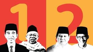 INFOGRAFIS: Jokowi-Ma'ruf Nomor 1, Prabowo-Sandi Nomor 2