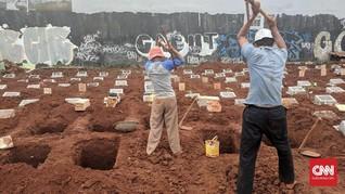Ketika Ratusan Mayat dan Tengkorak Tergusur Proyek Jalan Tol