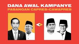INFOGRAFIS: Dana Kampanye Jokowi-Ma'ruf dan Prabowo-Sandiaga