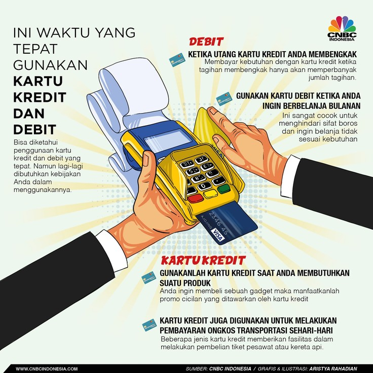Kartu debit digunakan untuk belanja sehari-hari sementara kartu kredit digunakan untuk pembayaran darurat atau untuk mendapatkan diskon tertentu.
