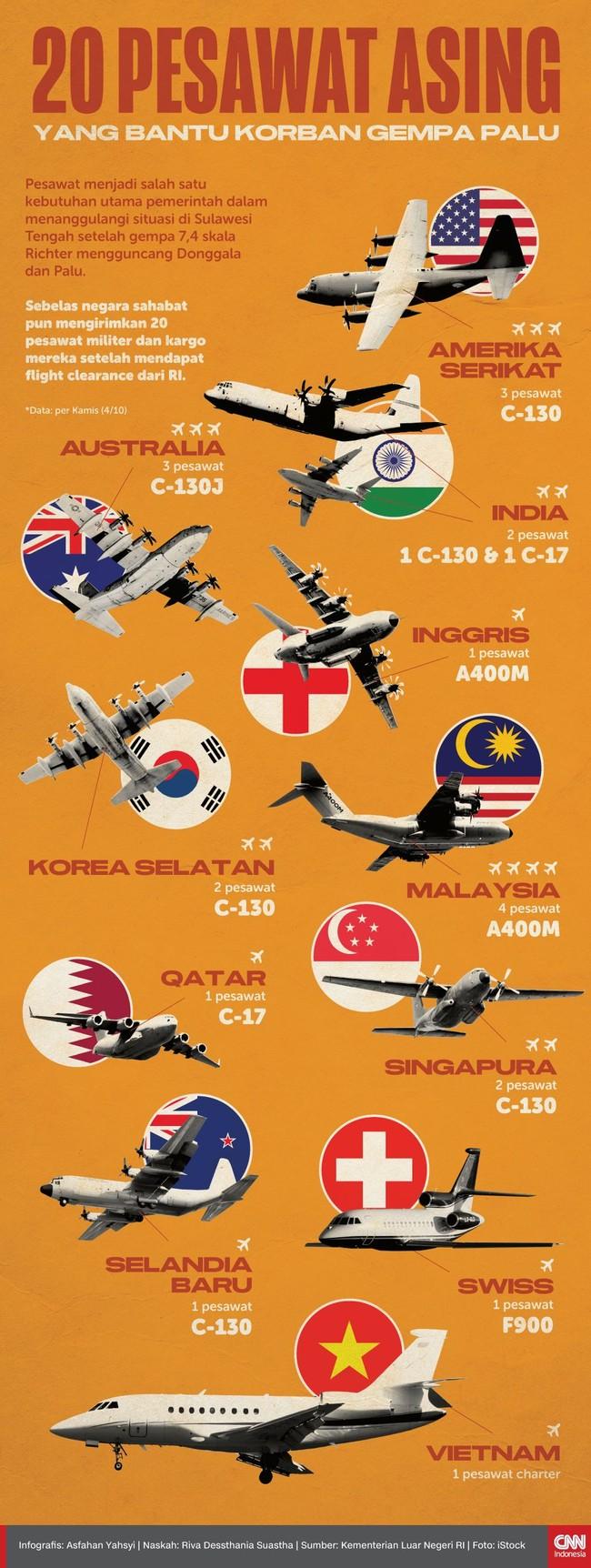 INFOGRAFIS: 20 Pesawat Asing yang Bantu Korban Gempa Palu