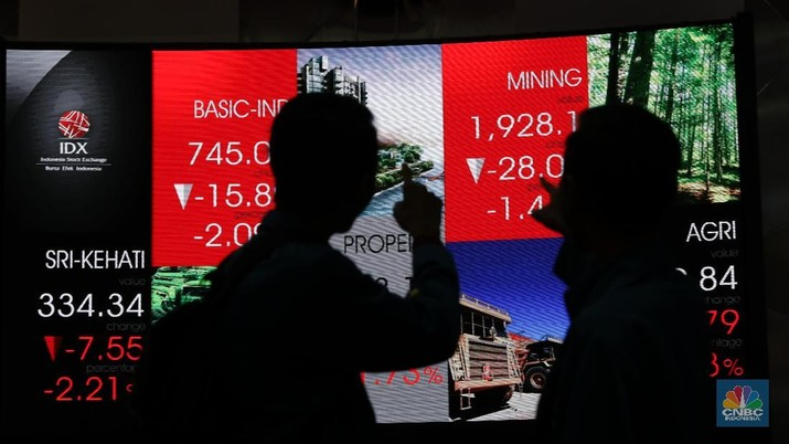 Per akhir sesi 1, IHSG menguat 0,9% ke level 6.468,83.