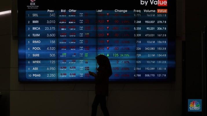 Bursa Global Terpukul, Cermati Aksi 6 Emiten Ini