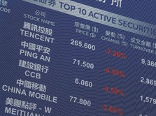 Damai Dagang Kian Dekat, Bursa Saham Asia Dibuka Menguat